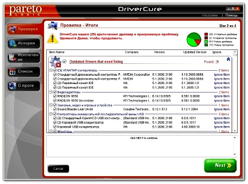 ParetoLogic Driver Cure Portable Rus