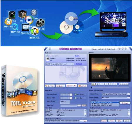 Total Video Converter HD 3.61 (100204) RUS